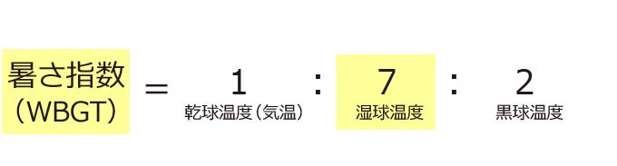 環境 省 暑 さ 指数